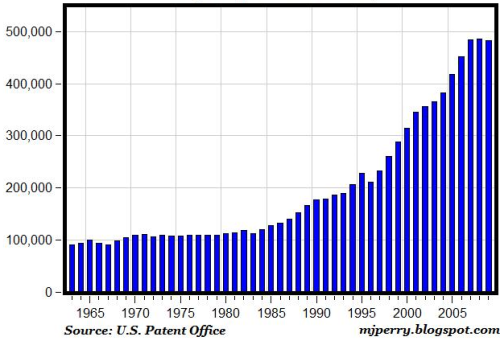United States Patent Applications